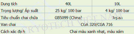Phuong thuc cung cap CF4